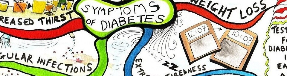 diabetes-symptoms-mindmap
